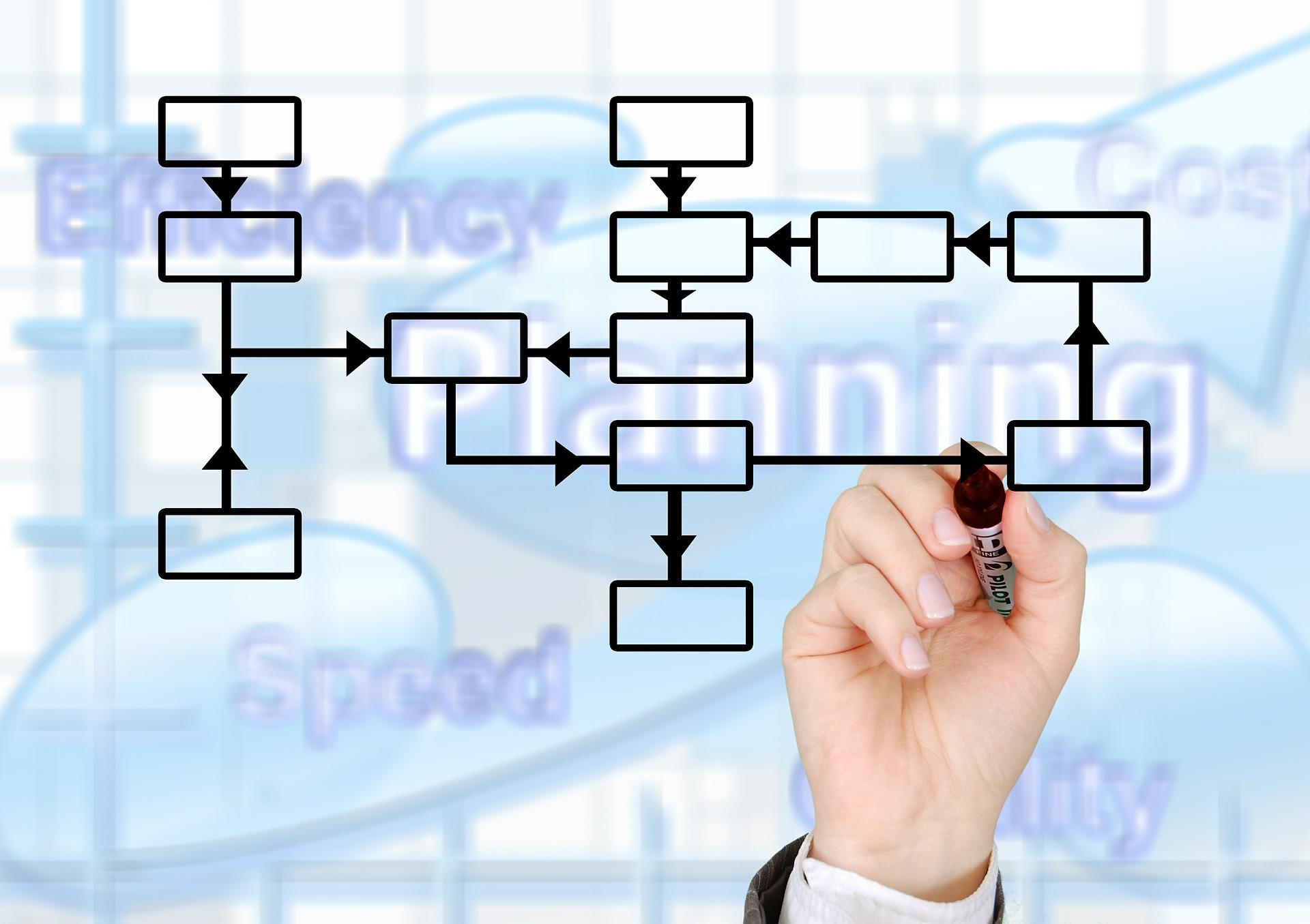 Workshop: Einführung von Projektmanagement in unser Unternehmen