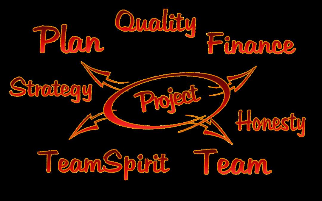 PM verstehen: Projektmanagementsystem aussuchen