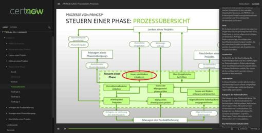 PRINCE2 Foundation Produktbild